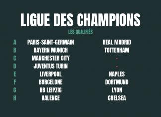 11 décembre - ligue des champions - Bloc Sports