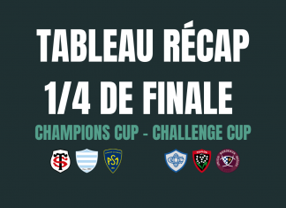 Tableau challenge cup - Champions cup - Bloc sports