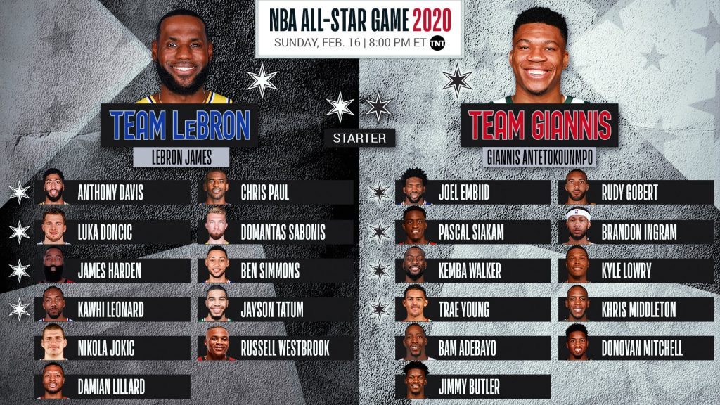 Team All star Game